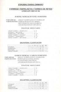 2003-01-04 Emaitza eta sailkapenak