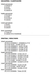 2011-09-24_25 Emaitza eta sailkapenak
