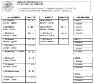 2012-09-22 Emaitza eta sailkapenak