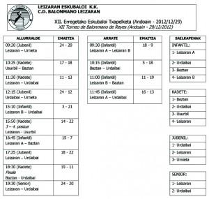 2012-12-29 Emaitza eta sailkapenak