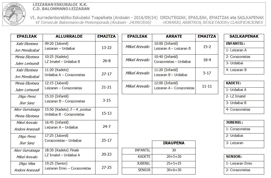 torneo-clasificacion-2